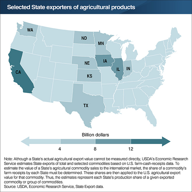 selected state exporters of agricultural products-01